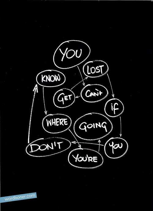 You Can't Get Lost if You Don't Know When You're Going (quote by #Spreadvent 7 winner Olli) (get on a tee)